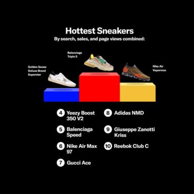 giay-sneaker-nam-hot